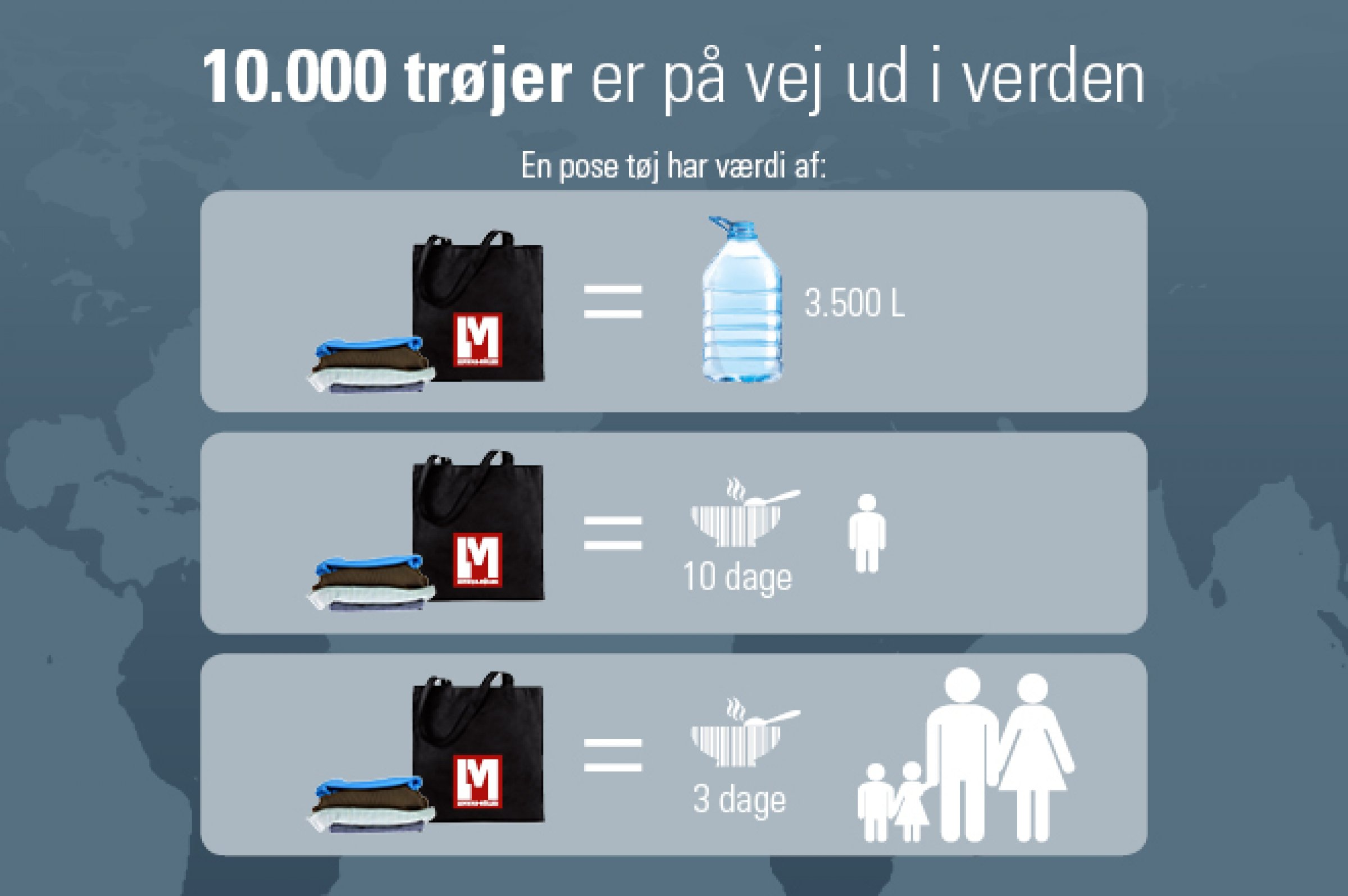 5b3e0284c67 'Smid tøjet'. Sådan lød det i april, da Røde Kors opfordrede danskerne til  at smide deres gamle eller ubrugte tøj til genbrug. Og opfordringen gav  genlyd ...