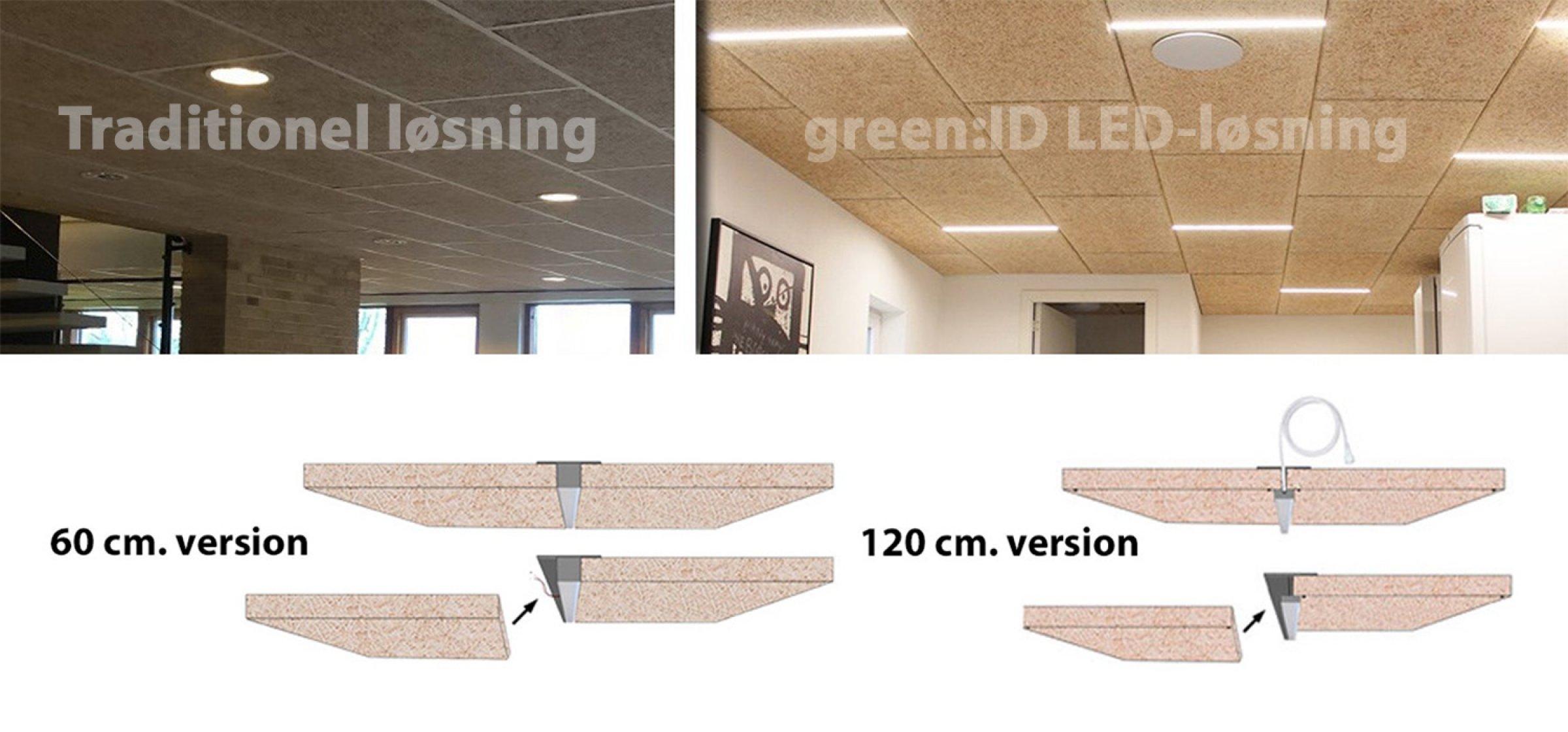 Innovativ LED Troldtekt-belysning | Installatør